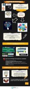infografía negra